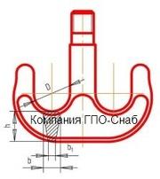 Оборудование для подъема грузов от ГПО-Снаб в Украине.
