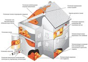 Утепление стен, фасад, кровля.Ремонт квартир.Балконы и окна.